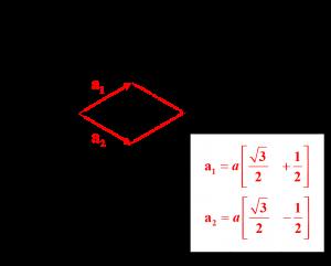 図1のコピー